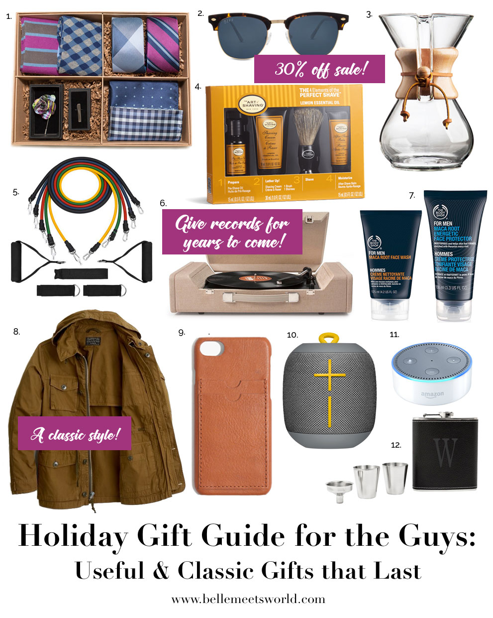 HOLIDAY GIFT GUIDE FOR THE GUYS: USEFUL & CLASSIC GIFTS THAT LAST